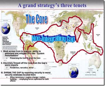 Core Gap